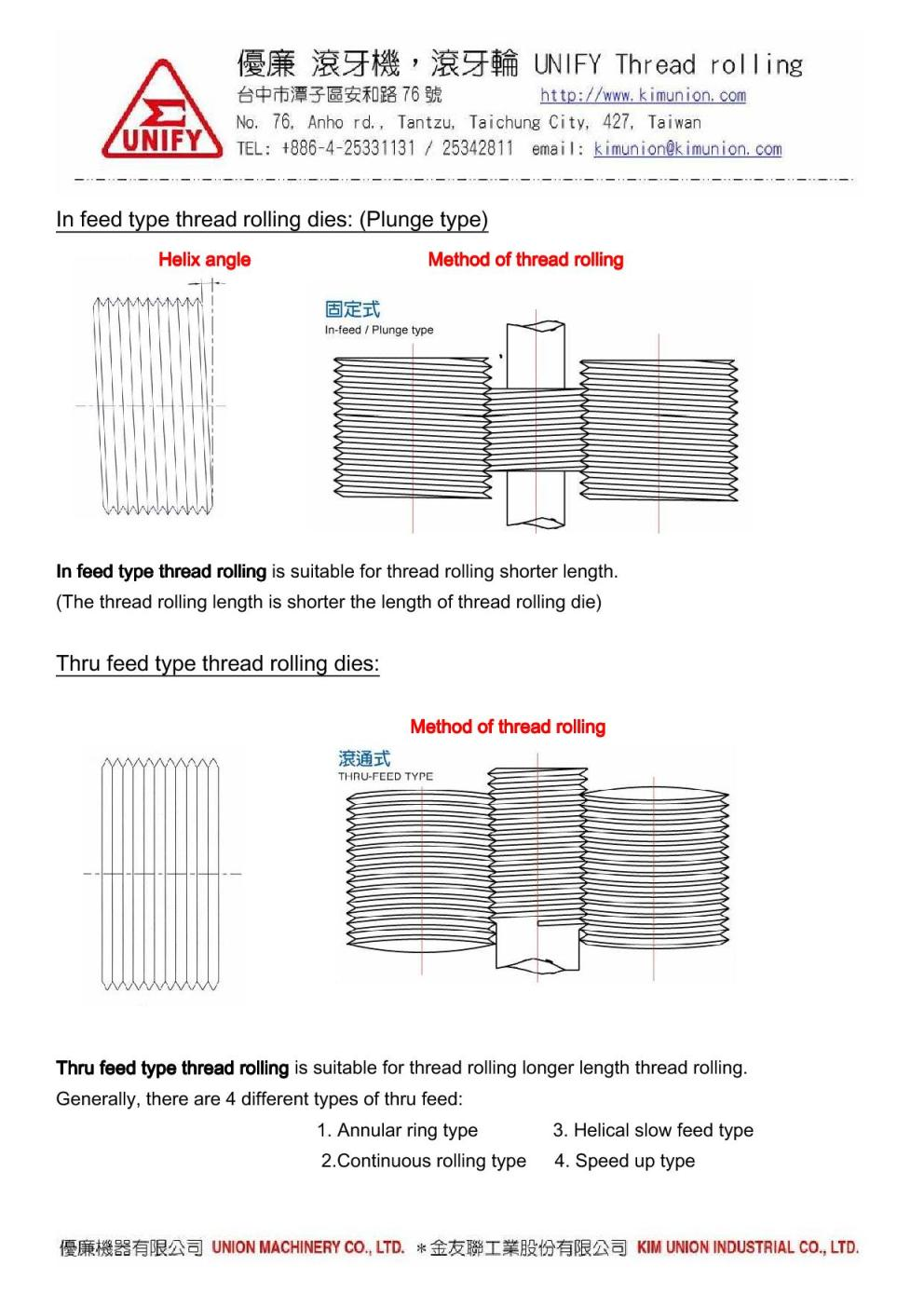The difference of In feed type (Plunge) & Thru feed type thread rolling dies